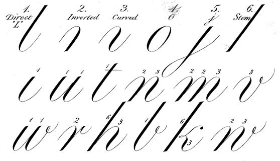 All worksheets copperplate calligraphy free