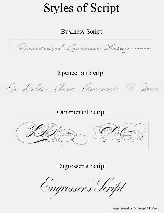 Comparison of the Differences Styles ofPointed Pen Script
